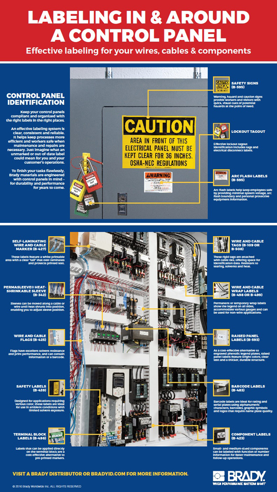 "dy Debuts ""Labeling In and Around a Control Panel"" Infographic on electrical training, electrical installation requirements, electrical contacts, electrical definitions, electrical safety, electrical personal protective equipment,"